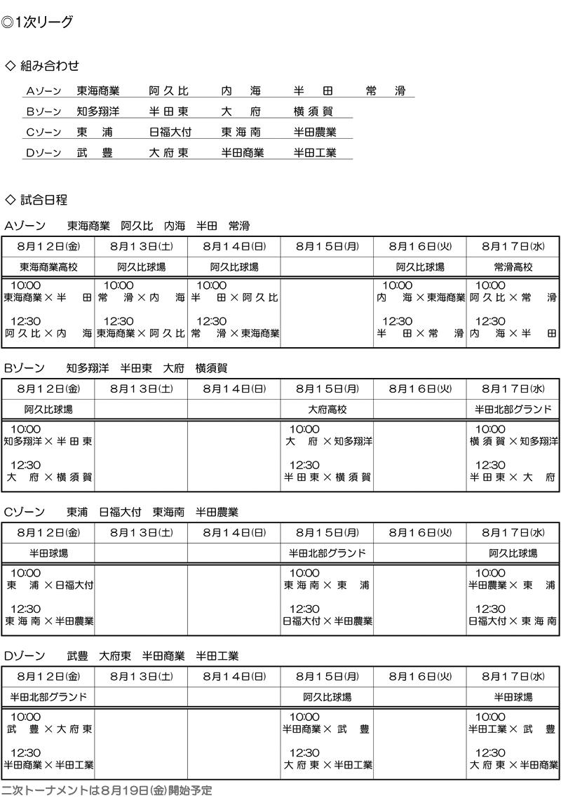 愛知 県 高校 野球 秋季 大会